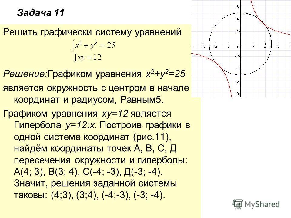 Задача 11 Решить графически систему уравнений Решение:Графиком уравнения х 2 +у 2 =25 является окружность с центром в начале координат и радиусом, Равным5. Графиком уравнения ху=12 является Гипербола у=12:х. Построив графики в одной системе координат