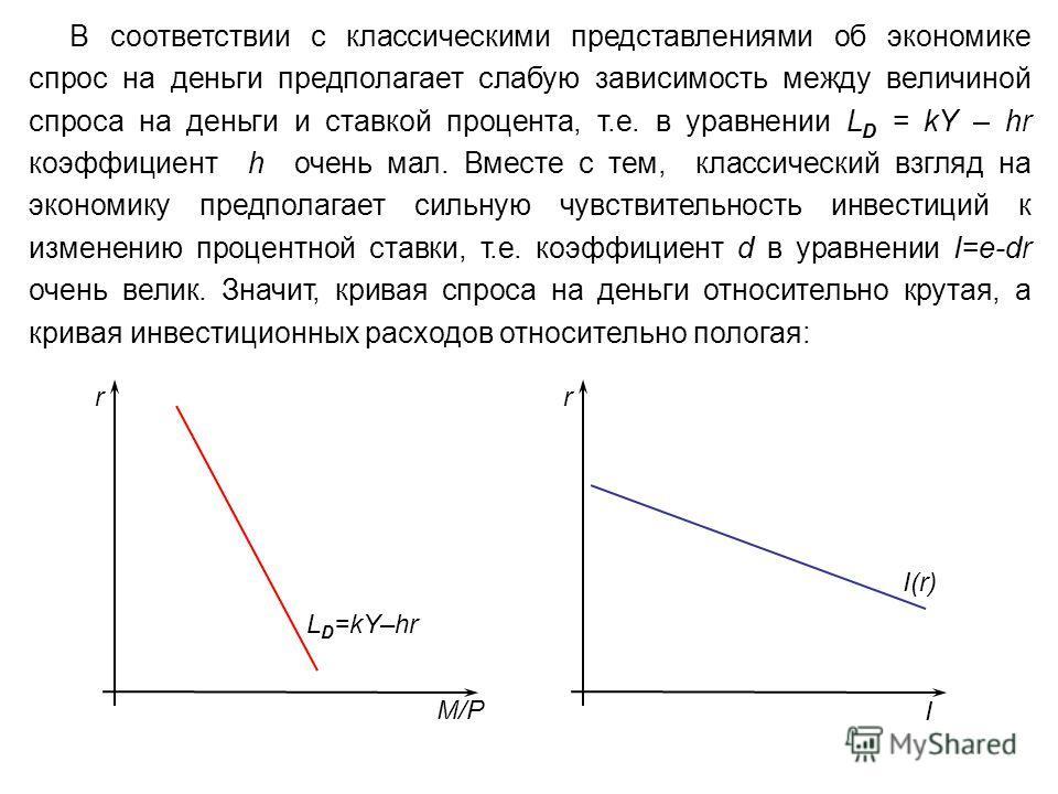 В соответствии с классическими представлениями об экономике спрос на деньги предполагает слабую зависимость между величиной спроса на деньги и ставкой процента, т.е. в уравнении L D = kY – hr коэффициент h очень мал. Вместе с тем, классический взгляд