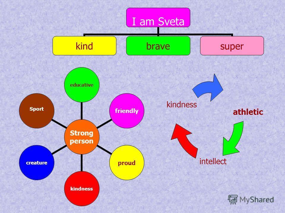 Strong person educativefriendlyproudkindnesscreatureSport I am Sveta kindbravesuper athletic intellect kindness