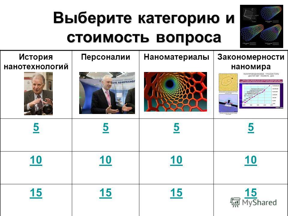 Выберите категорию и стоимость вопроса История нанотехнологий ПерсоналииНаноматериалыЗакономерности наномира 5555 10 15