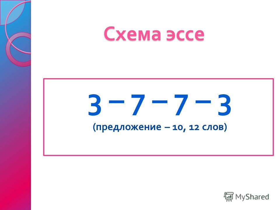 Схема эссе 3 – 7 – 7 – 3 ( предложение – 10, 12 слов )
