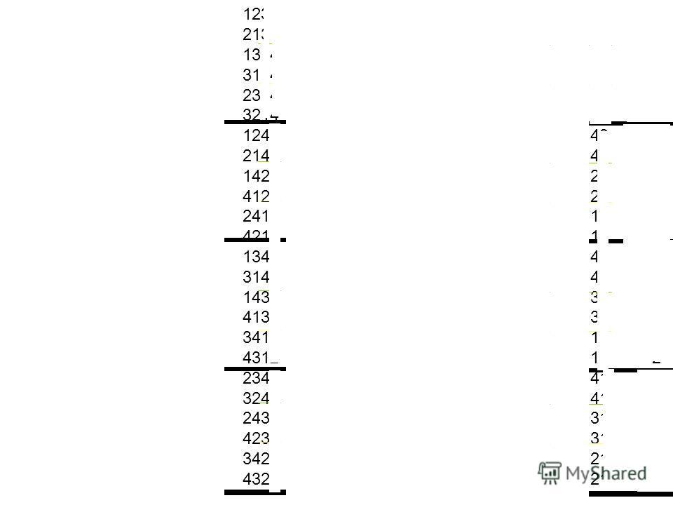 1234 2134 1324 3124 2314 3214 1243 2143 1423 4123 2413 4213 1342 3142 1432 4132 3412 4312 2341 3241 2431 4231 3421 4321 34 24 14 43 23 13 42 32 12 41 31 21 234 134 324 124 314 214 243 143 423 123 413 213 42 32 12 41 31 21 4444443333332222221111114444