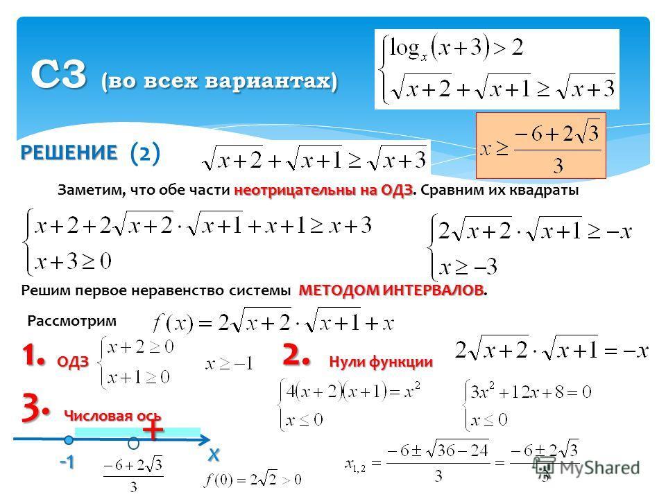 РЕШЕНИЕ С3 (во всех вариантах) неотрицательны на ОДЗ Заметим, что обе части неотрицательны на ОДЗ. Сравним их квадраты (2) МЕТОДОМ ИНТЕРВАЛОВ Решим первое неравенство системы МЕТОДОМ ИНТЕРВАЛОВ. Рассмотрим 1. 2. 3. ОДЗ Нули функции Числовая ось x +