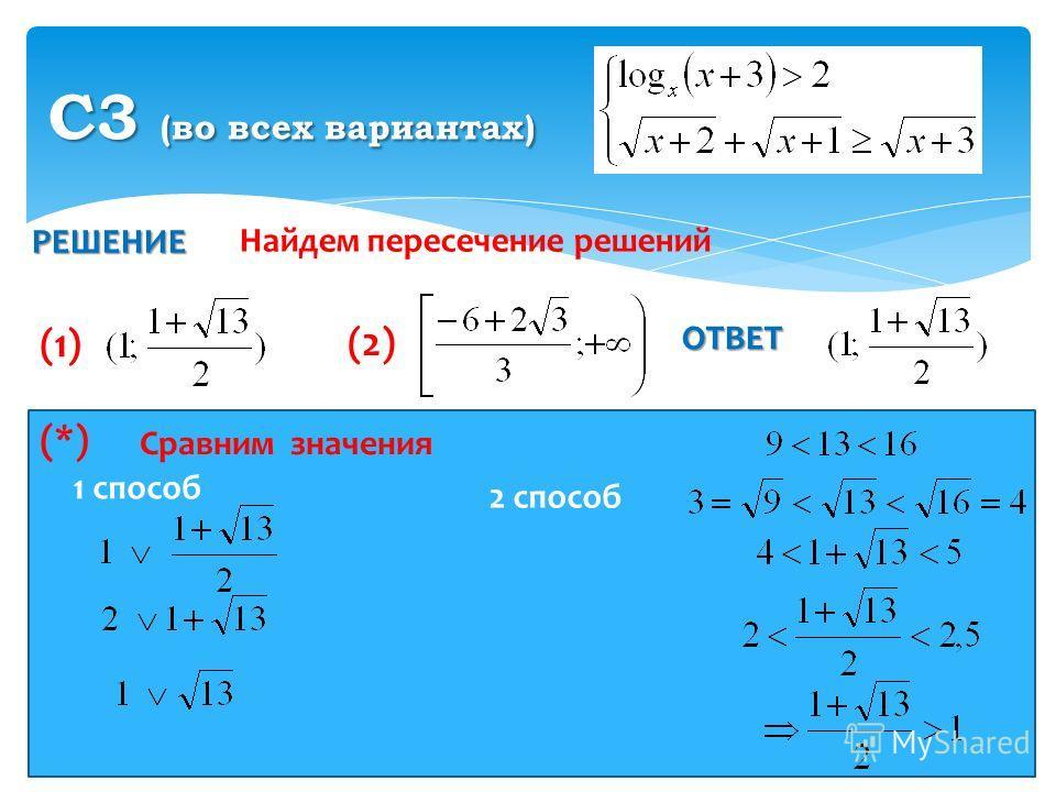 РЕШЕНИЕ С3 (во всех вариантах) (*) Сравним значения Найдем пересечение решений ОТВЕТ (1) (2) 1 способ 2 способ