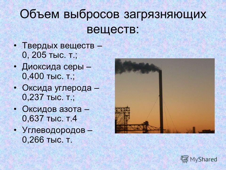 Объем выбросов загрязняющих веществ: Твердых веществ – 0, 205 тыс. т.; Диоксида серы – 0,400 тыс. т.; Оксида углерода – 0,237 тыс. т.; Оксидов азота – 0,637 тыс. т.4 Углеводородов – 0,266 тыс. т.