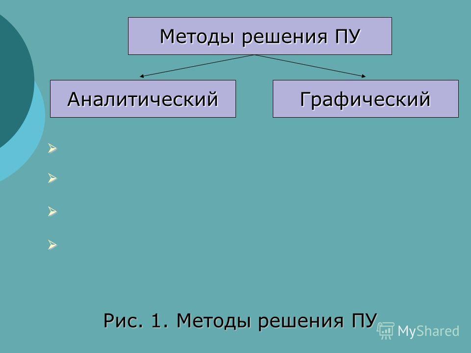 Методы решения ПУ АналитическийГрафический Рис. 1. Методы решения ПУ