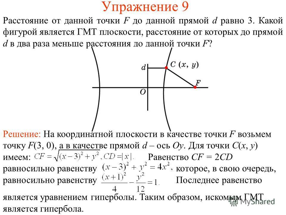 Упражнение 9 Расстояние от данной точки F до данной прямой d равно 3. Какой фигурой является ГМТ плоскости, расстояние от которых до прямой d в два раза меньше расстояния до данной точки F? Решение: На координатной плоскости в качестве точки F возьме