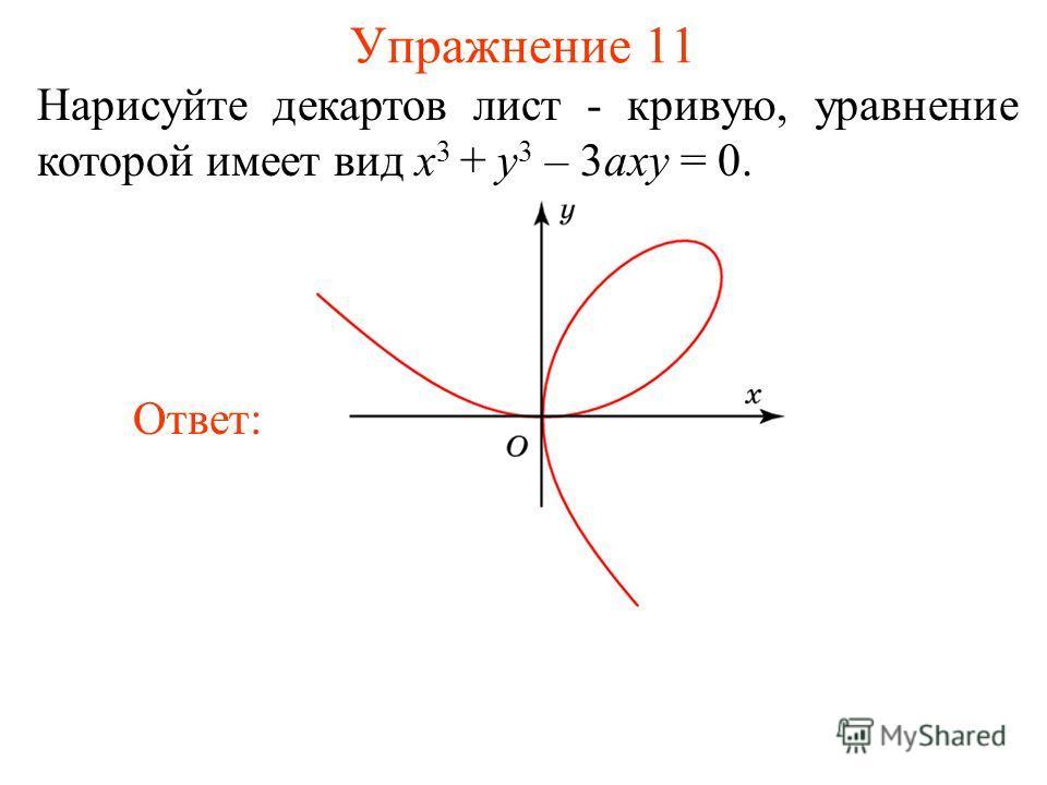 Упражнение 11 Нарисуйте декартов лист - кривую, уравнение которой имеет вид x 3 + y 3 – 3axy = 0. Ответ: