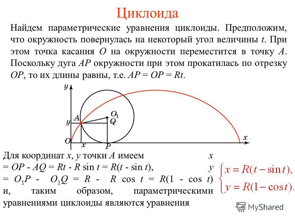 Циклоида Найдем параметрические уравнения циклоиды. Предположим, что окружность повернулась на некоторый угол величины t. При этом точка касания O на окружности переместится в точку А. Поскольку дуга АР окружности при этом прокатилась по отрезку OР,