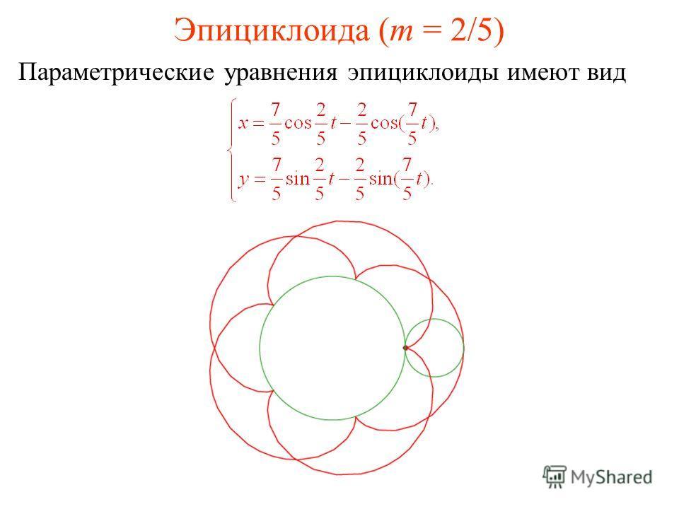 Эпициклоида (m = 2/5) Параметрические уравнения эпициклоиды имеют вид