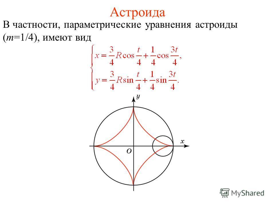 Астроида В частности, параметрические уравнения астроиды (m=1/4), имеют вид