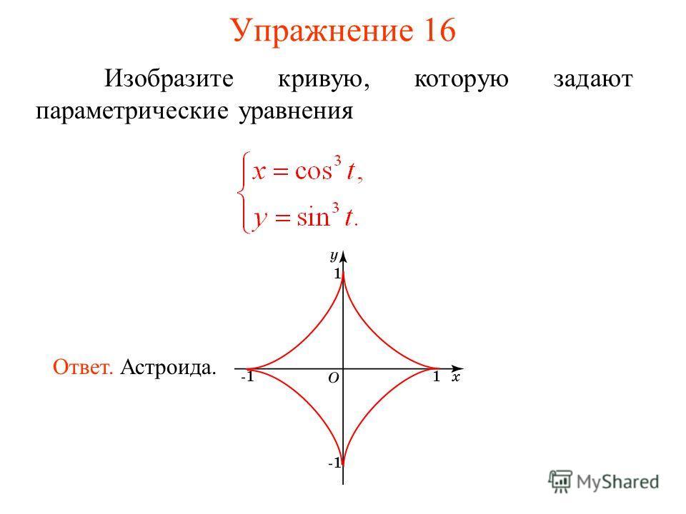 Упражнение 16 Изобразите кривую, которую задают параметрические уравнения Ответ. Астроида.