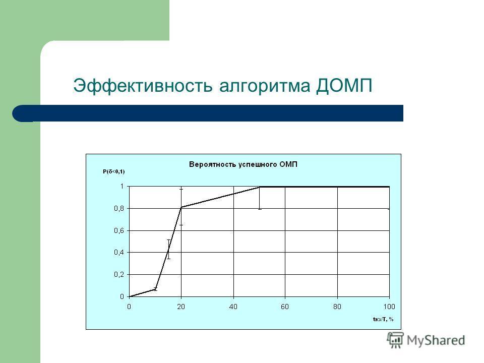 Эффективность алгоритма ДОМП