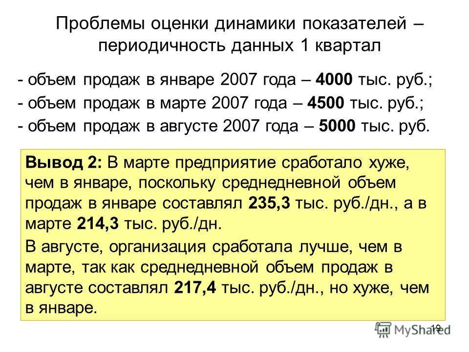 19 - объем продаж в январе 2007 года – 4000 тыс. руб.; - объем продаж в марте 2007 года – 4500 тыс. руб.; - объем продаж в августе 2007 года – 5000 тыс. руб. Вывод 2: В марте предприятие сработало хуже, чем в январе, поскольку среднедневной объем про