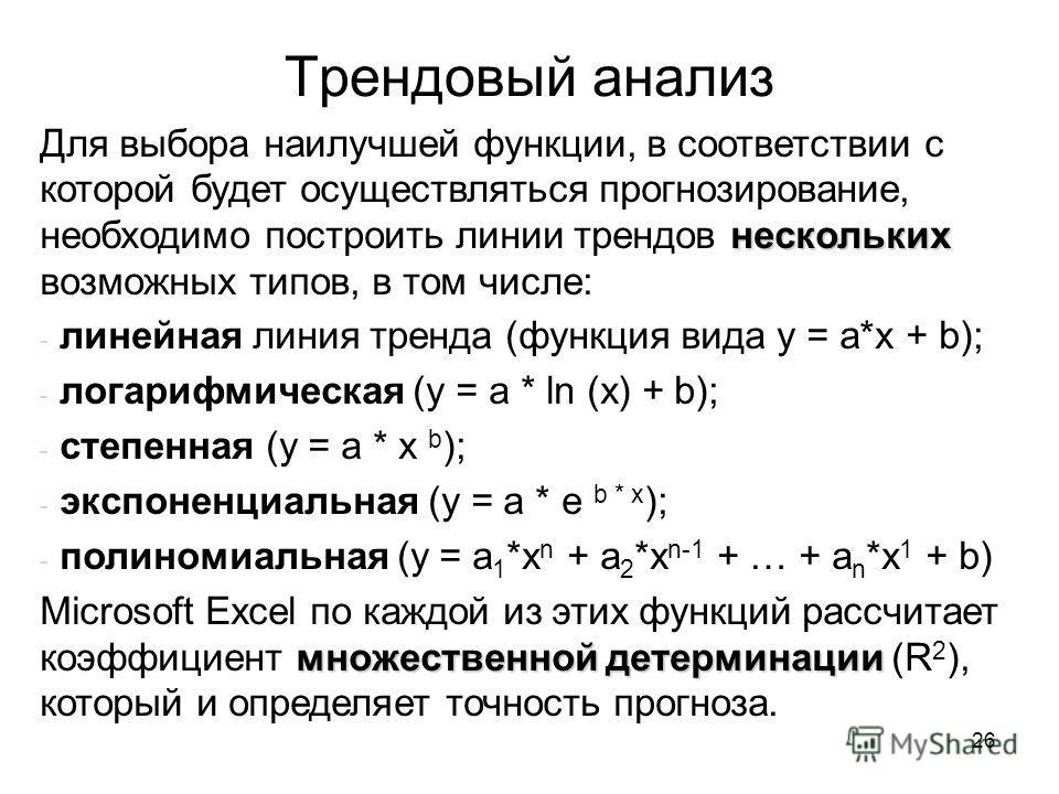 """Презентация на тему: """"1 Анализ"""