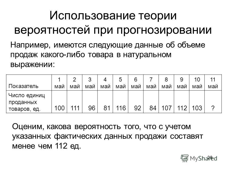 28 Использование теории вероятностей при прогнозировании Например, имеются следующие данные об объеме продаж какого-либо товара в натуральном выражении: Показатель 1 май 2 май 3 май 4 май 5 май 6 май 7 май 8 май 9 май 10 май 11 май Число единиц прода