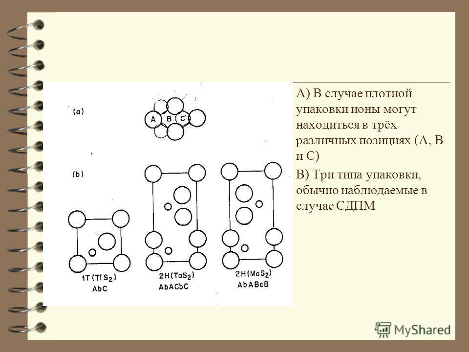 4 А) В случае плотной упаковки ионы могут находиться в трёх различных позициях (A, B и C) 4 В) Три типа упаковки, обычно наблюдаемые в случае СДПМ