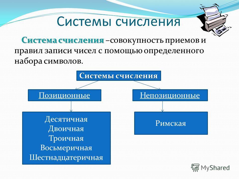 Системы счисления Система счисления Система счисления –совокупность приемов и правил записи чисел с помощью определенного набора символов. Системы счисления ПозиционныеНепозиционные Римская Десятичная Двоичная Троичная Восьмеричная Шестнадцатеричная