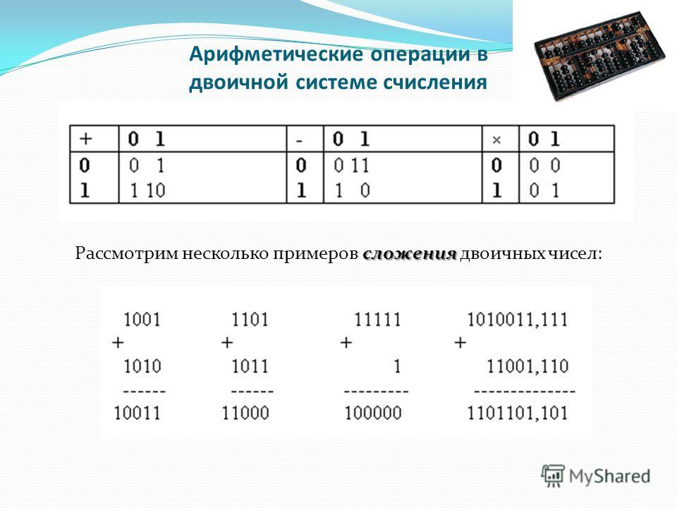 Арифметические операции в двоичной системе счисления сложения Рассмотрим несколько примеров сложения двоичных чисел: