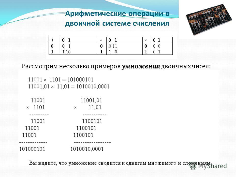 Арифметические операции в двоичной системе счисления умножения Рассмотрим несколько примеров умножения двоичных чисел: