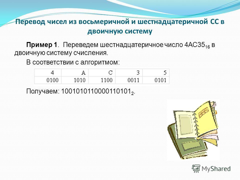 Перевод чисел из восьмеричной и шестнадцатеричной СС в двоичную систему Пример 1. Переведем шестнадцатеричное число 4АС35 16 в двоичную систему счисления. В соответствии с алгоритмом: Получаем: 1001010110000110101 2.