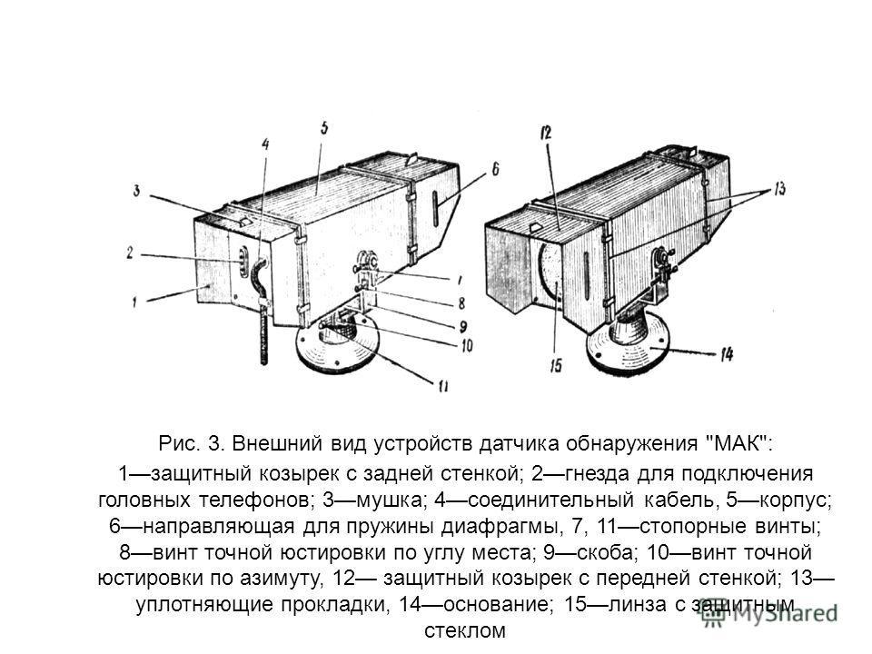 Рис. 3. Внешний вид устройств датчика обнаружения