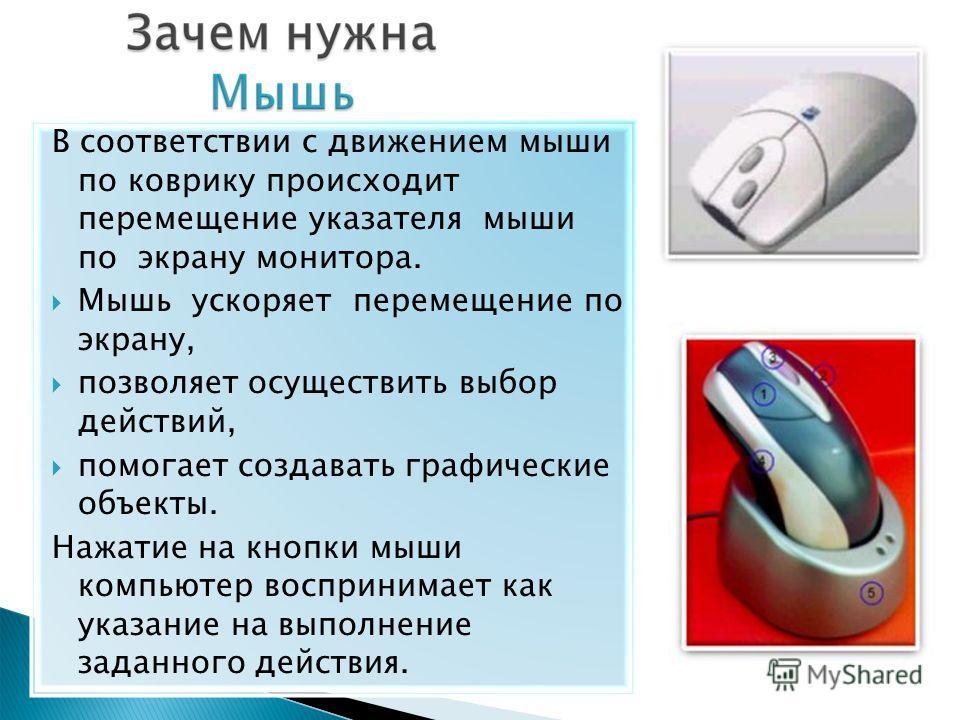 В соответствии с движением мыши по коврику происходит перемещение указателя мыши по экрану монитора. Мышь ускоряет перемещение по экрану, позволяет осуществить выбор действий, помогает создавать графические объекты. Нажатие на кнопки мыши компьютер в