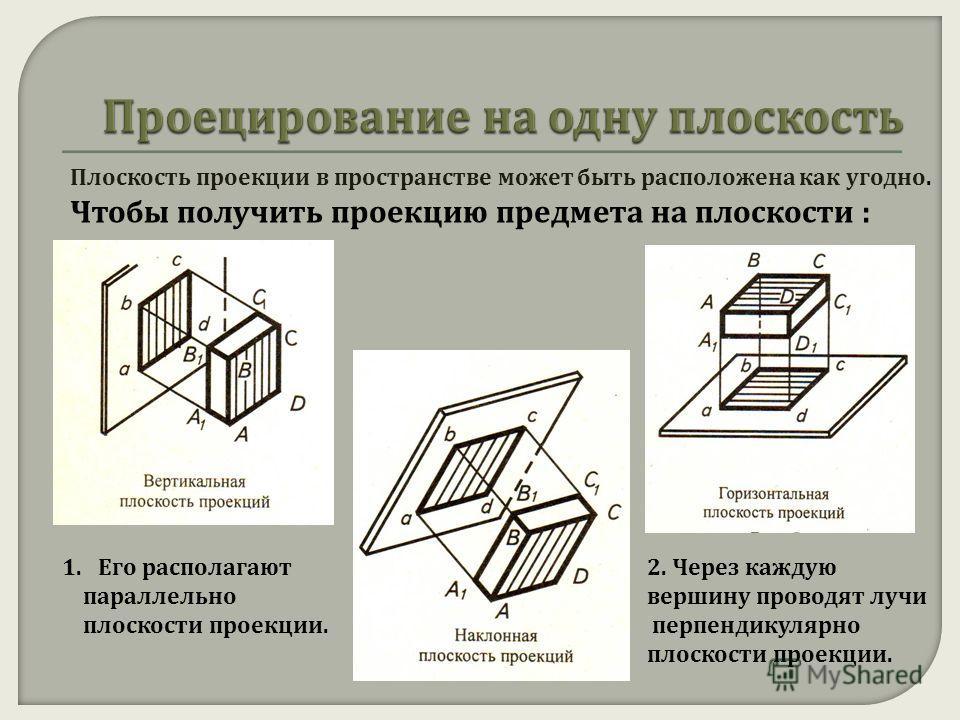 Плоскость проекции в пространстве может быть расположена как угодно. Чтобы получить проекцию предмета на плоскости : 1.Его располагают параллельно плоскости проекции. 2. Через каждую вершину проводят лучи перпендикулярно плоскости проекции.