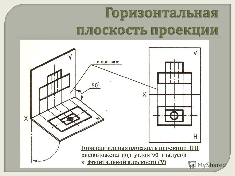 Горизонтальная плоскость проекции ( Н ) расположена под углом 90 градусов к фронтальной плоскости (V)