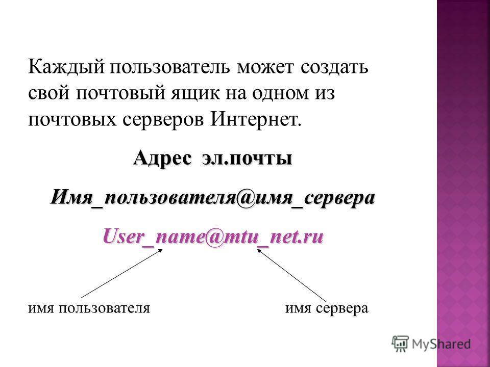 Каждый пользователь может создать свой почтовый ящик на одном из почтовых серверов Интернет. Адрес эл.почты Имя_пользователя@имя_сервераUser_name@mtu_net.ru имя пользователя имя сервера
