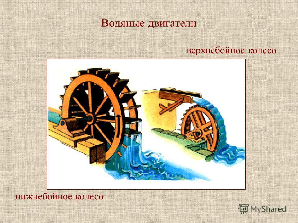 Водяные двигатели верхнебойное колесо нижнебойное колесо
