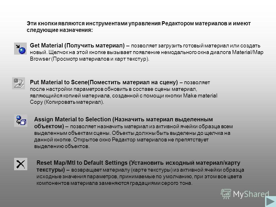 Эти кнопки являются инструментами управления Редактором материалов и имеют следующие назначения: Get Material (Получить материал) – позволяет загрузить готовый материал или создать новый. Щелчок на этой кнопке вызывает появление немодального окна диа