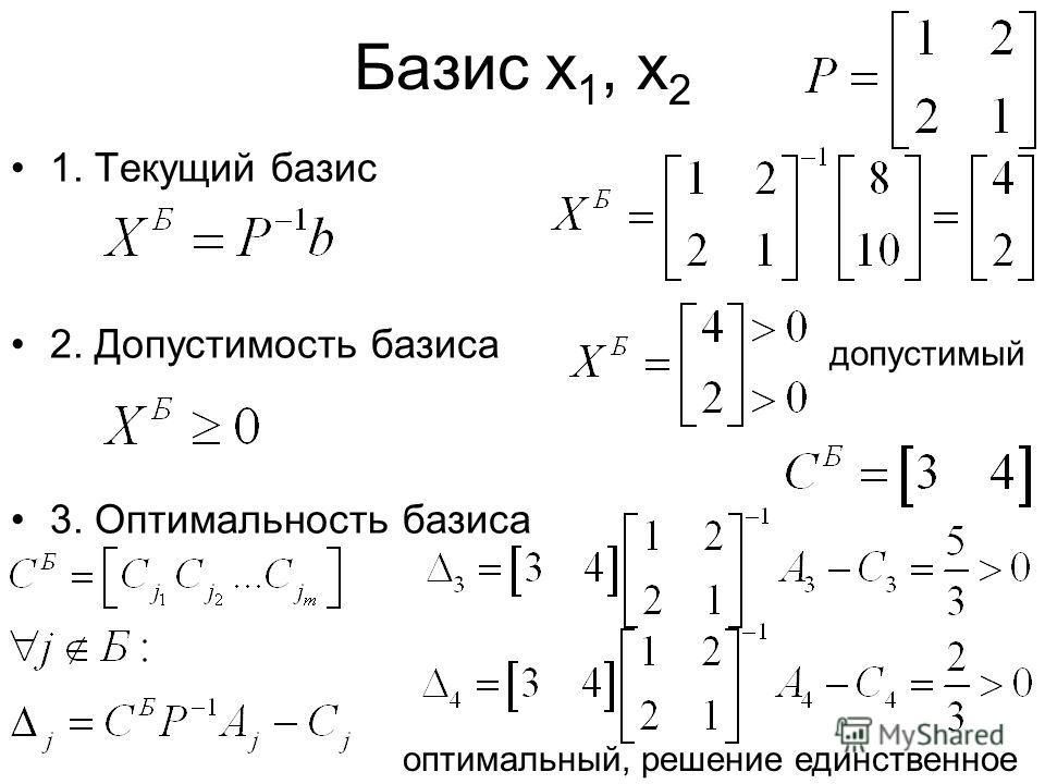 Базис x 1, x 2 1. Текущий базис 2. Допустимость базиса 3. Оптимальность базиса допустимый оптимальный, решение единственное