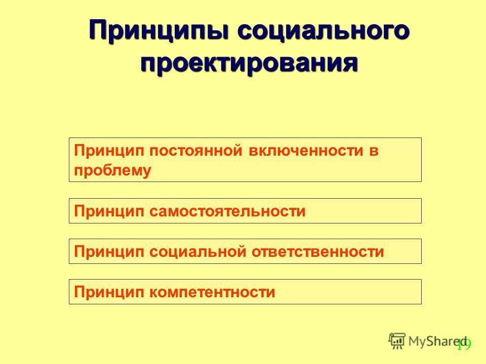 19 Принципы социального проектирования Принцип постоянной включенности в проблему Принцип самостоятельности Принцип социальной ответственности Принцип компетентности