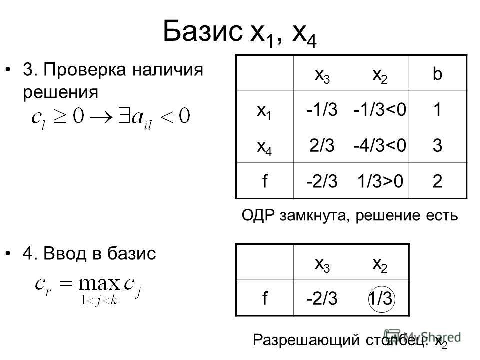 Базис x 1, x 4 3. Проверка наличия решения 4. Ввод в базис x3x3 x2x2 b x1x1 -1/3-1/3