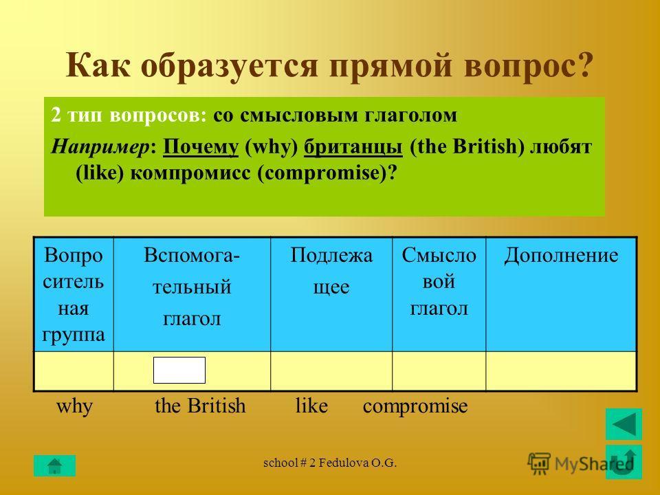 school # 2 Fedulova O.G. Как образуется прямой вопрос? 1 тип вопросов: без смыслового глагола Например: Почему (why) Великобритания (Great Britain) богатая страна (a rich country)? Вопроситель- ная группа Глагол- связка (be) ПодлежащееДополнение whyG