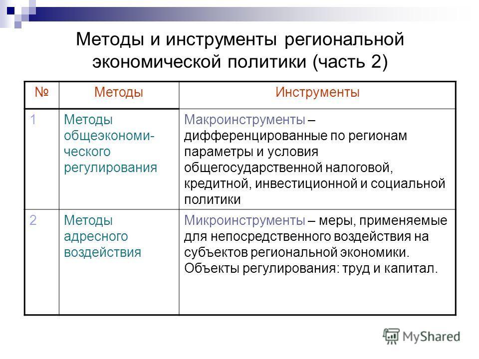 Методы и инструменты региональной экономической политики (часть 2) МетодыИнструменты 1Методы общеэкономи- ческого регулирования Макроинструменты – дифференцированные по регионам параметры и условия общегосударственной налоговой, кредитной, инвестицио