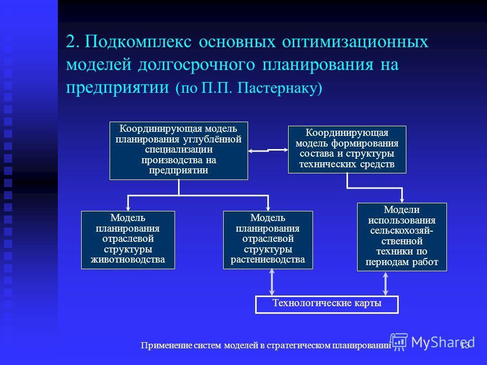 Применение систем моделей в стратегическом планировании13 2. Подкомплекс основных оптимизационных моделей долгосрочного планирования на предприятии (по П.П. Пастернаку) Координирующая модель планирования углублённой специализации производства на пред