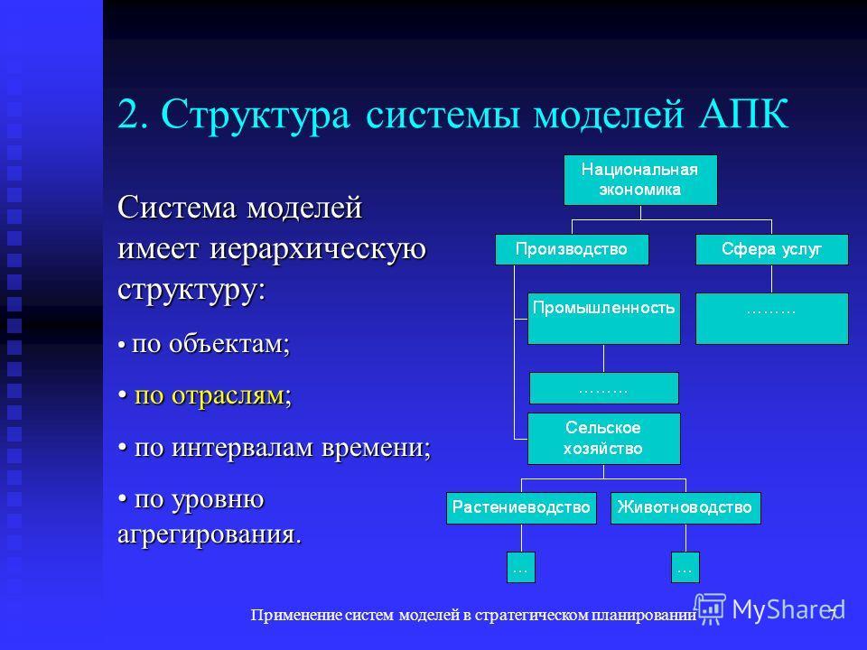 Применение систем моделей в стратегическом планировании7 2. Структура системы моделей АПК Система моделей имеет иерархическую структуру: по объектам; по объектам; по отраслям; по отраслям; по интервалам времени; по интервалам времени; по уровню агрег