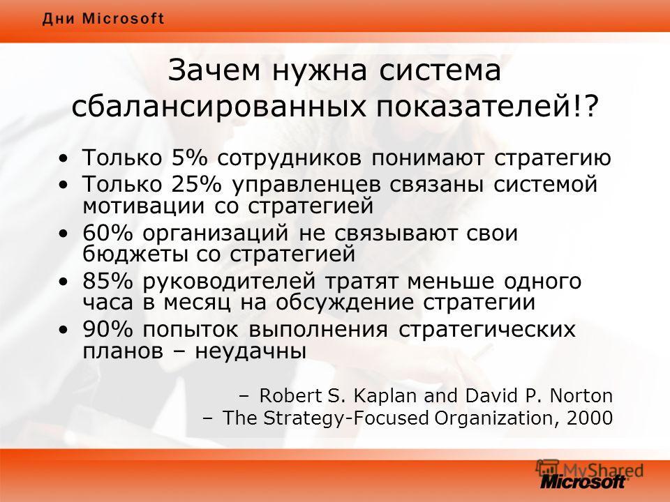 Зачем нужна система сбалансированных показателей!? Только 5% сотрудников понимают стратегию Только 25% управленцев связаны системой мотивации со стратегией 60% организаций не связывают свои бюджеты со стратегией 85% руководителей тратят меньше одного