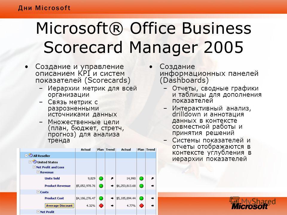 Microsoft® Office Business Scorecard Manager 2005 Создание и управление описанием KPI и систем показателей (Scorecards) –Иерархии метрик для всей организации –Связь метрик с разрозненными источниками данных –Множественные цели (план, бюджет, стретч,