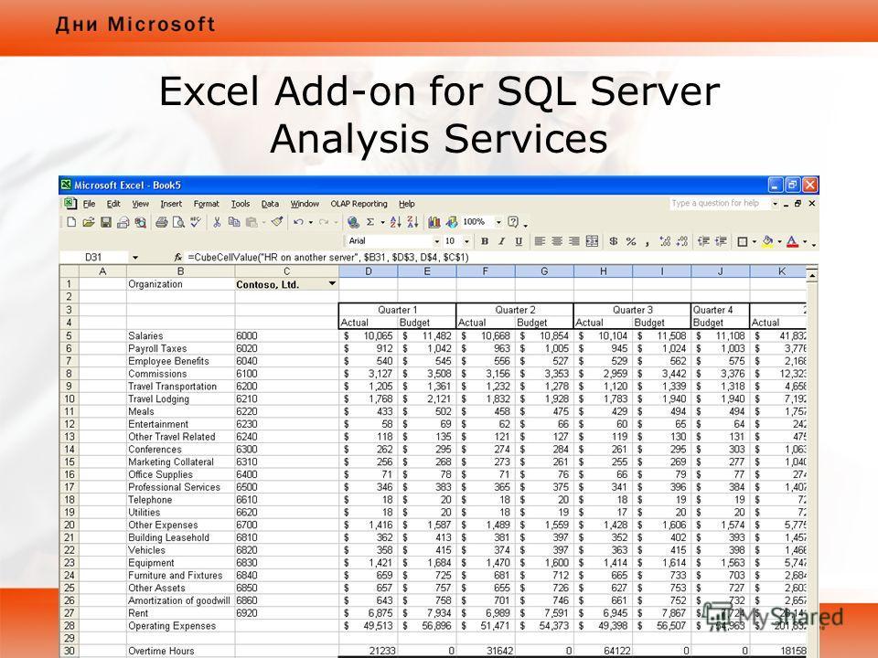 Excel Add-on for SQL Server Analysis Services Цели –Дополняет Сводные таблицы –Работает как обычный Excel –Позволяет сложное форматирование Основные возможности –Ассистент для создания отчетов из кубов SQL Server Analysis Services –Обратная запись и