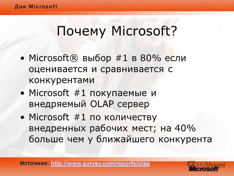 Почему Microsoft? Microsoft® выбор #1 в 80% если оценивается и сравнивается с конкурентами Microsoft #1 покупаемые и внедряемый OLAP сервер Microsoft #1 по количеству внедренных рабочих мест; на 40% больше чем у ближайшего конкурента Источник: http:/