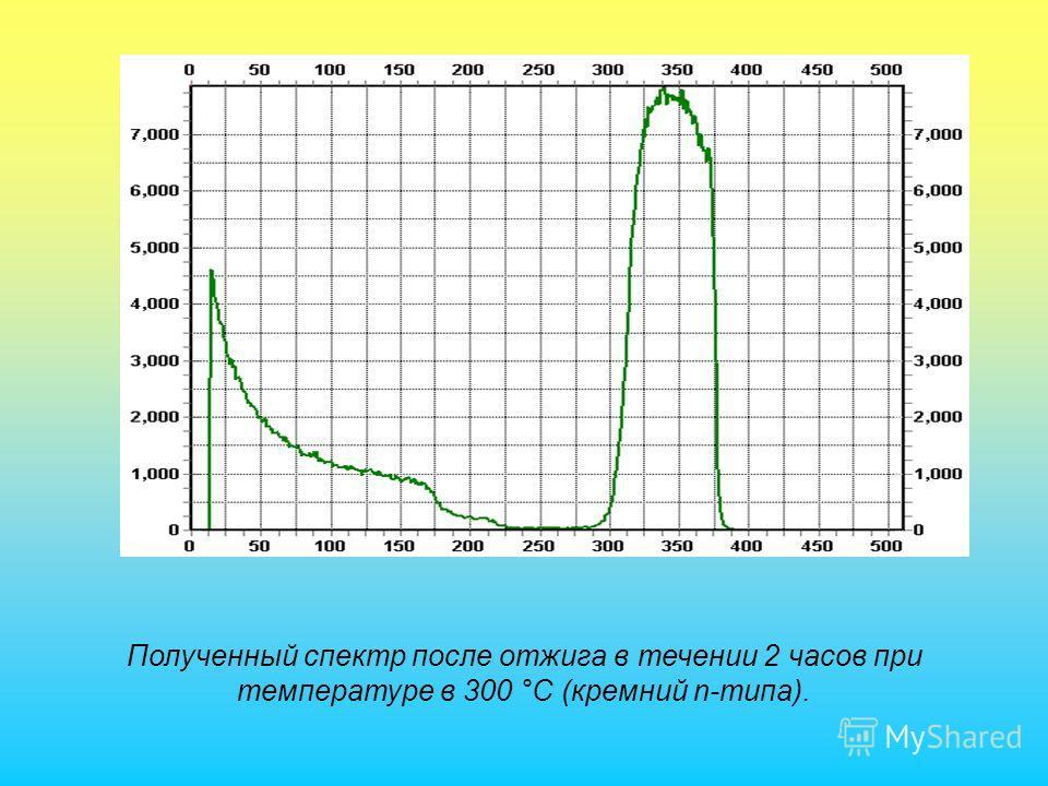 Полученный спектр после отжига в течении 2 часов при температуре в 300 °C (кремний n-типа).