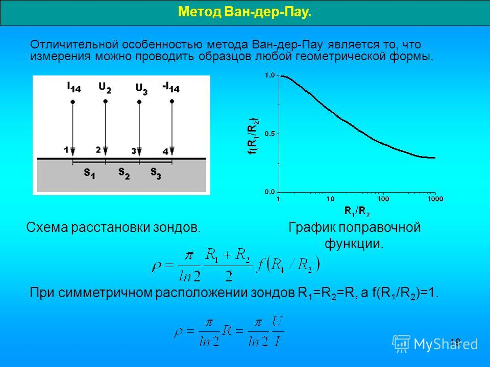 18 Метод Ван-дер-Пау. Отличительной особенностью метода Ван-дер-Пау является то, что измерения можно проводить образцов любой геометрической формы. При симметричном расположении зондов R 1 =R 2 =R, а f(R 1 /R 2 )=1. График поправочной функции. Схема
