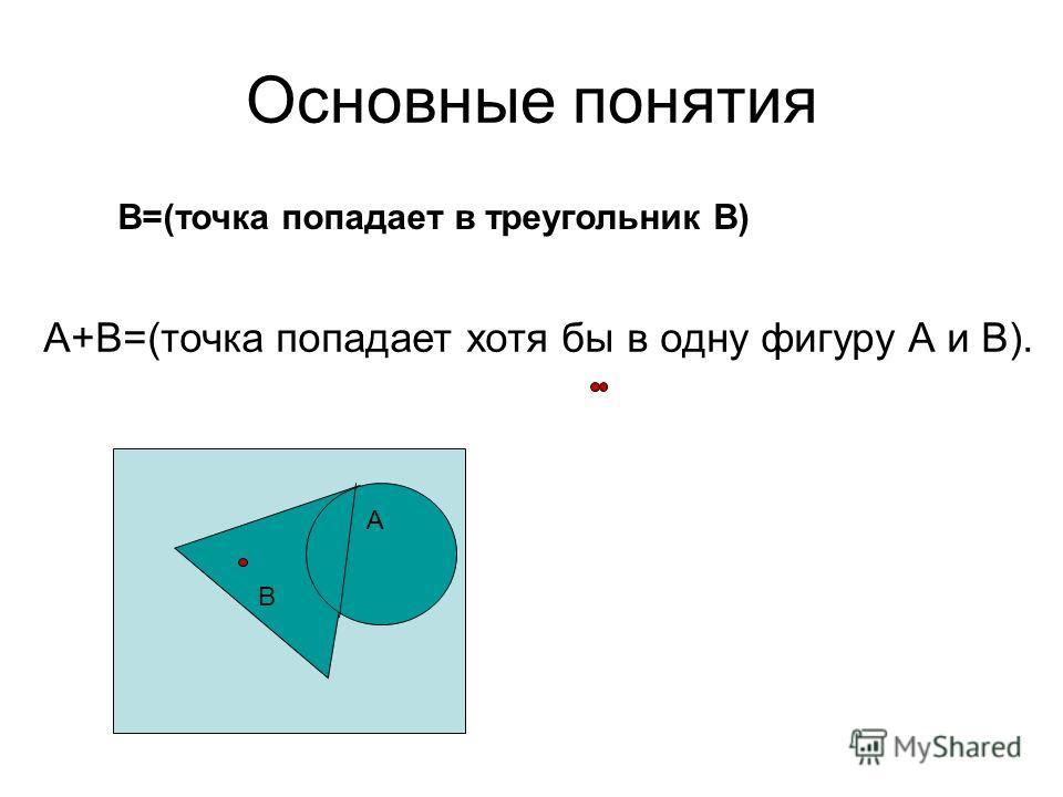 Основные понятия В=(точка