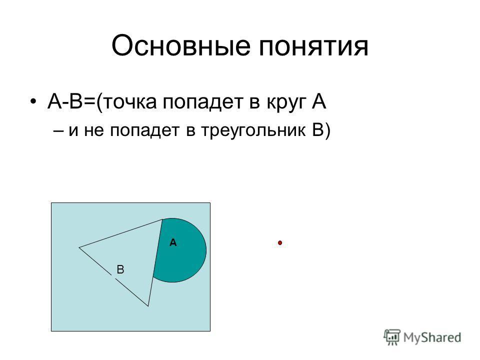 Основные понятия А-В=(точка попадет в круг А –и не попадет в треугольник В) А В A