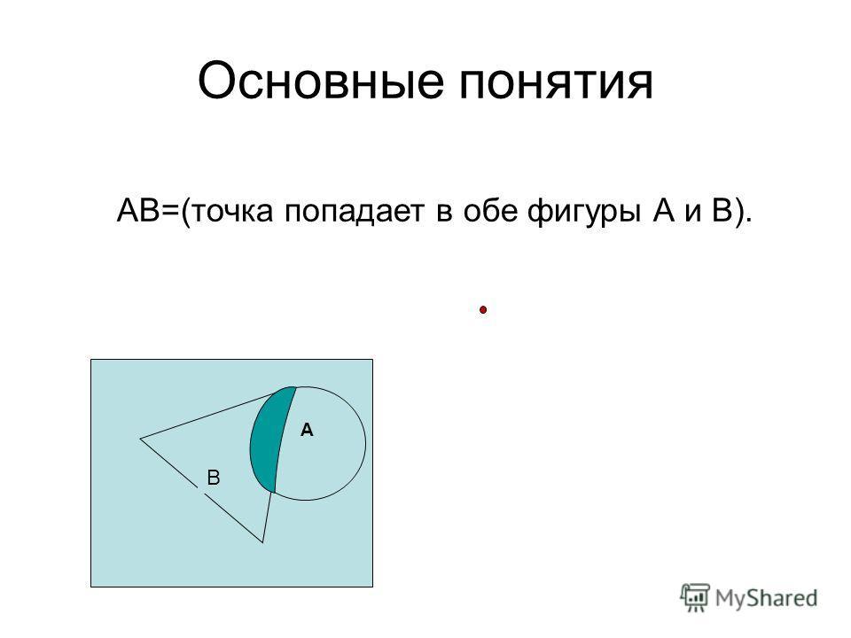 Основные понятия В A АВ=(точка попадает в обе фигуры А и В).