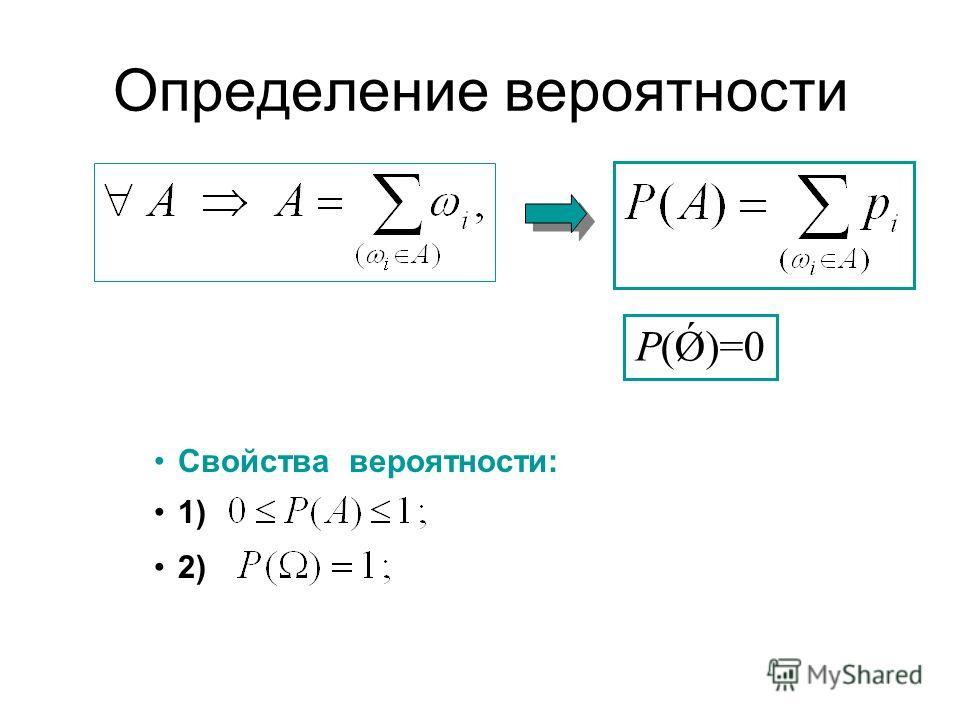 Определение вероятности Свойства вероятности: 1) 2) P(Ǿ)=0