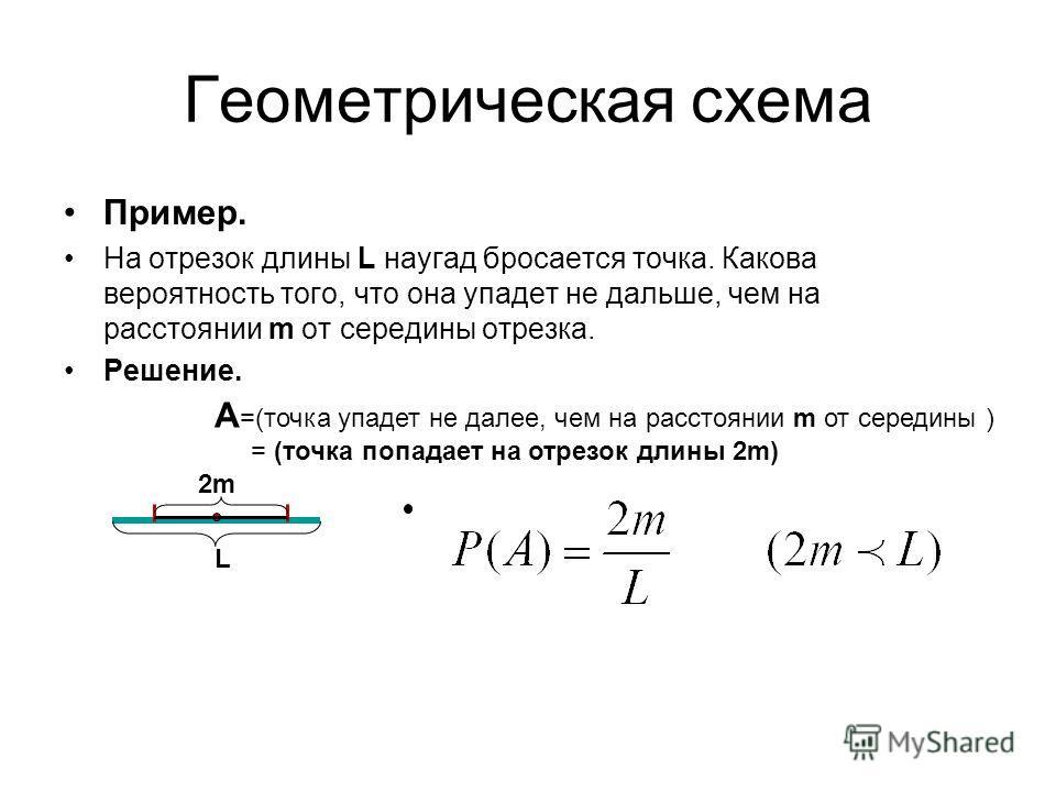 Геометрическая схема Пример. На отрезок длины L наугад бросается точка. Какова вероятность того, что она упадет не дальше, чем на расстоянии m от середины отрезка. Решение. L 2m А =(точка упадет не далее, чем на расстоянии m от середины ) = (точка по